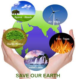 Essay on save the earth